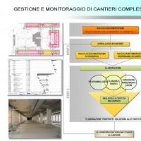 Gestione Monitoraggio Cantieri Complessi